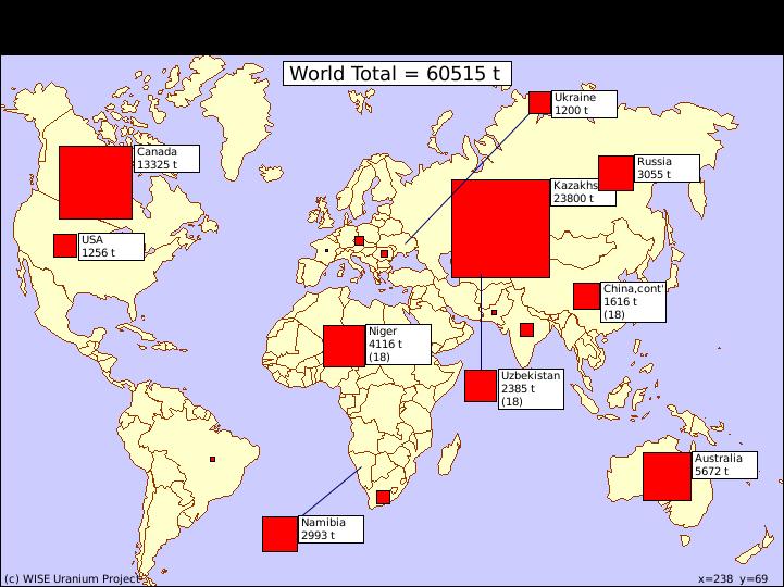 Uranförderung im Jahr 2015 Quelle: wise-uranium.org